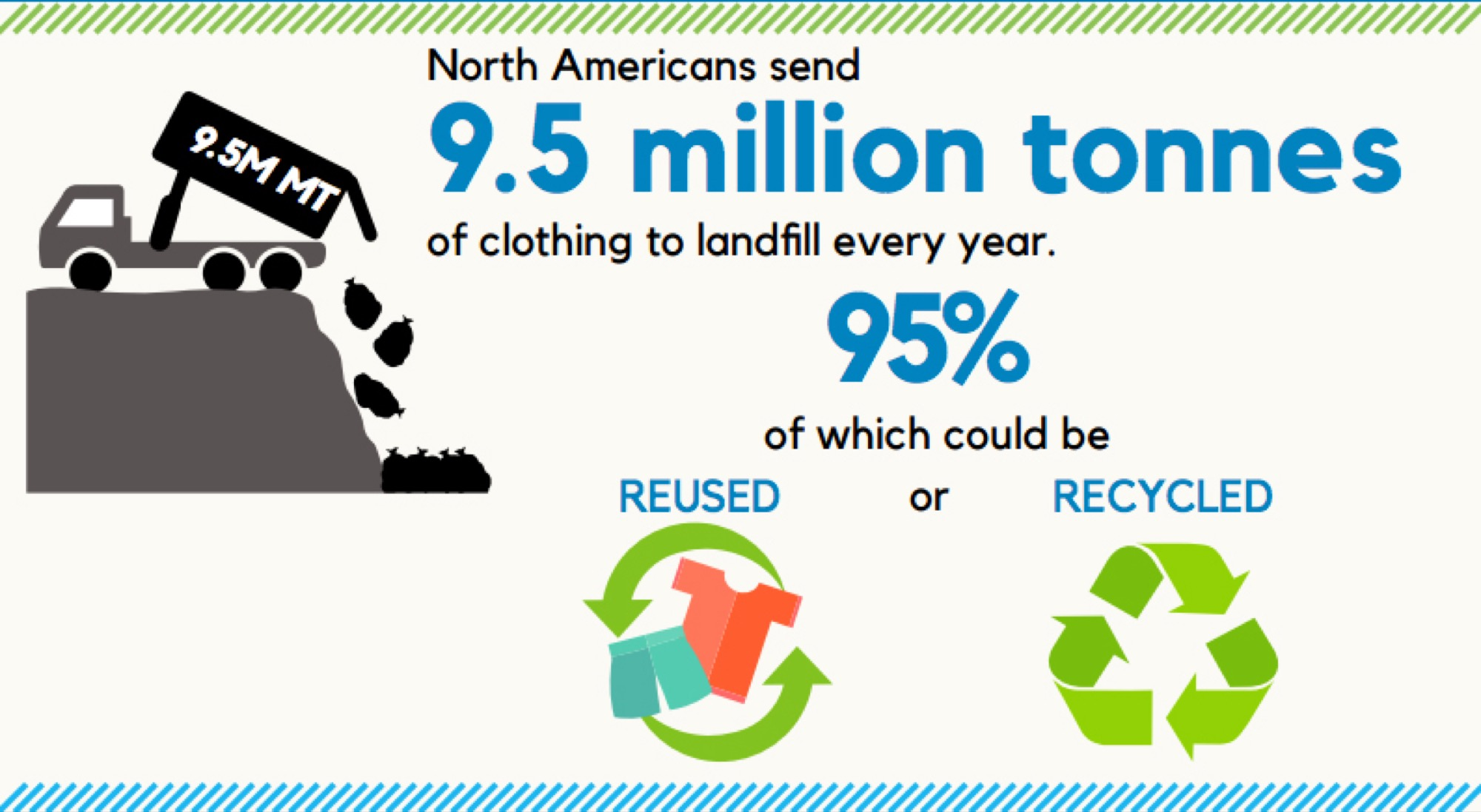 Image courtesy of Waste Reduction Week in Canada.