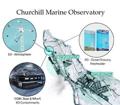 Conceptual drawing for the proposed Churchill Marine Observatory.