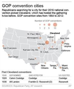 Graphic shows cities hosting Republican national conventions; 2c x 4 inches; 96.3 mm x 101 mm;