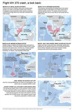 Graphic summarizes the events and search efforts of Malaysian flight MH 370; 4c x 11 inches; 195.7 mm x 279 mm;