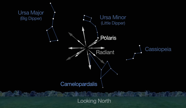 Meteors from tonight's brand-new shower are expected to radiate from a point near the North Star.