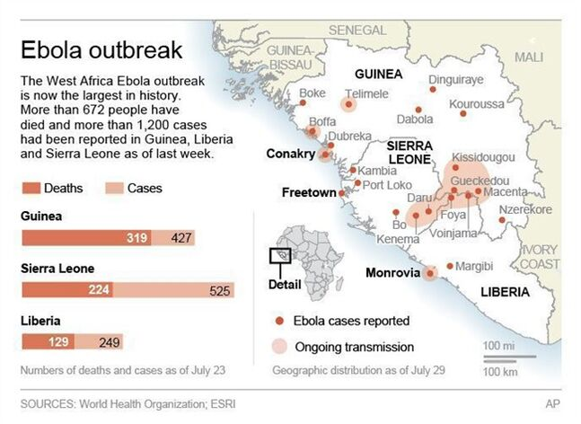 Graphic provides background on the Ebola outbreak in West Africa; 3c x 4 inches; 146 mm x 101 mm;